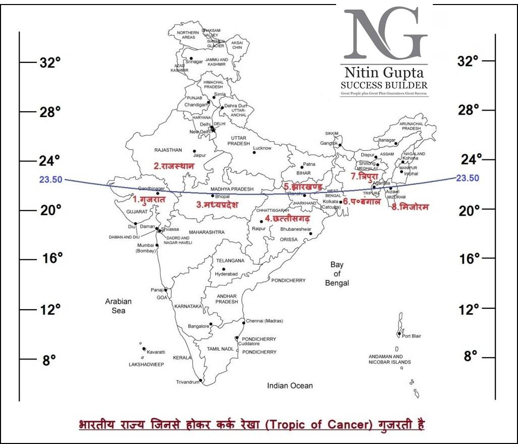 Tricks to Remember Indian States Through Which Tropic of Cancer Passes