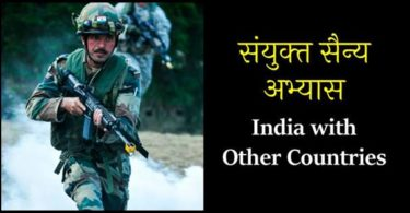 List of Joint Military Exercises of India 2018 - 2019